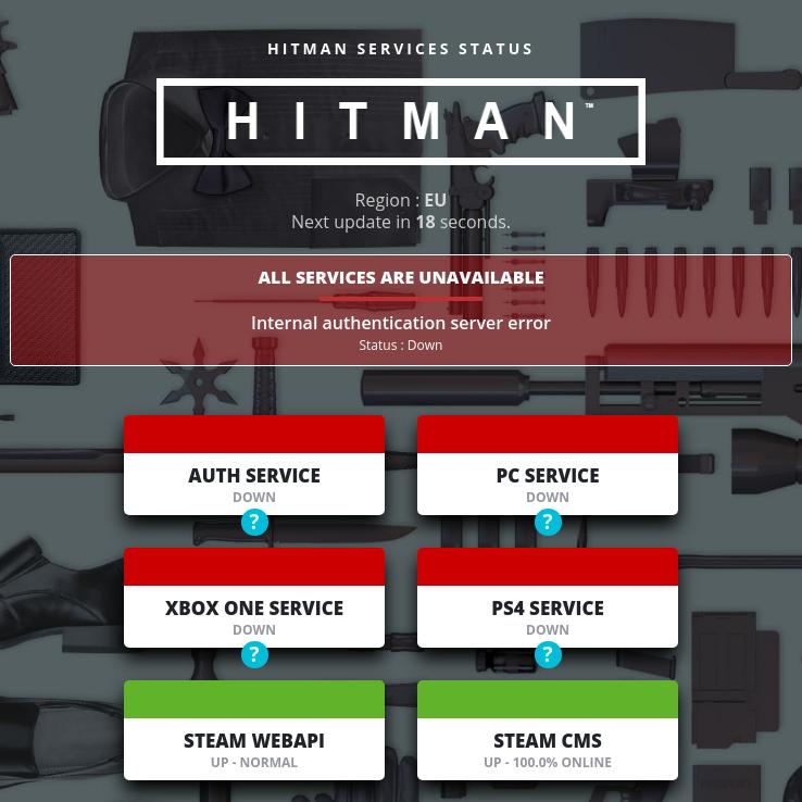 Hitmanstat us - HITMAN™ services status - Hitman (2016
